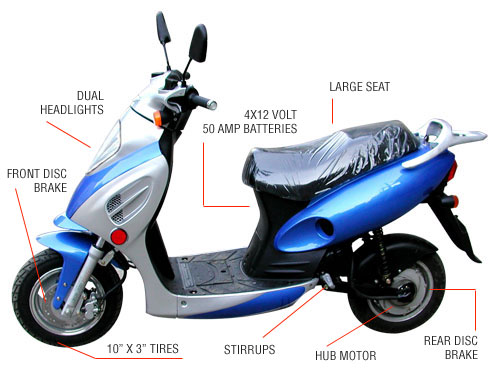 Chinese Scooter Electrical Diagram Car Wiring Diagrams